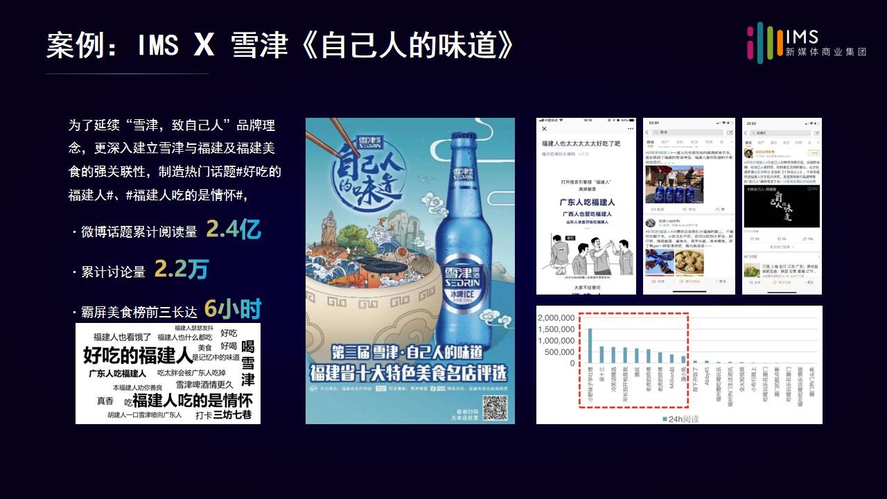 """王翔演讲ppt —如何树立新媒体营销的""""BENCHMARK""""20190821.jpg"""